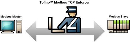 Tofino Modbus TCP Enforcer diagram - provide deep packet inspection for Modbus security.