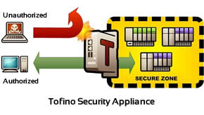 Tofino Security Appliance protecting a secure zone of critical infrastucture or process/automation network